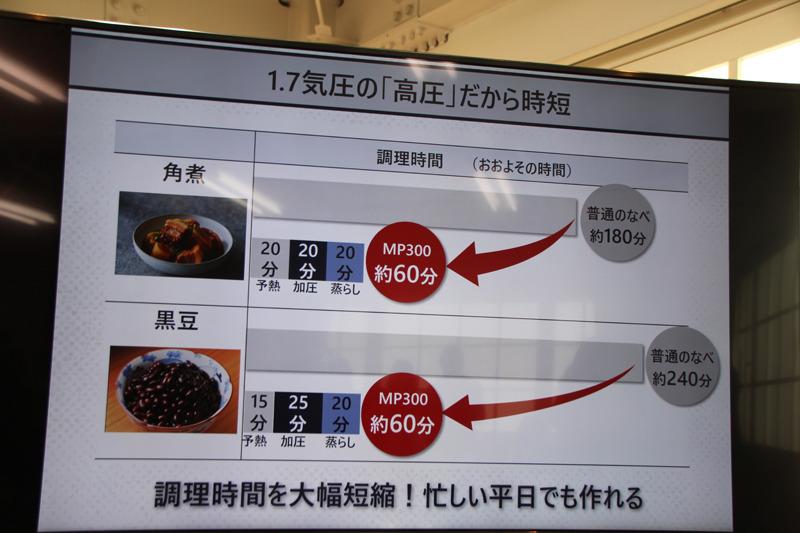 角煮、黒豆ともに約60分で完成する