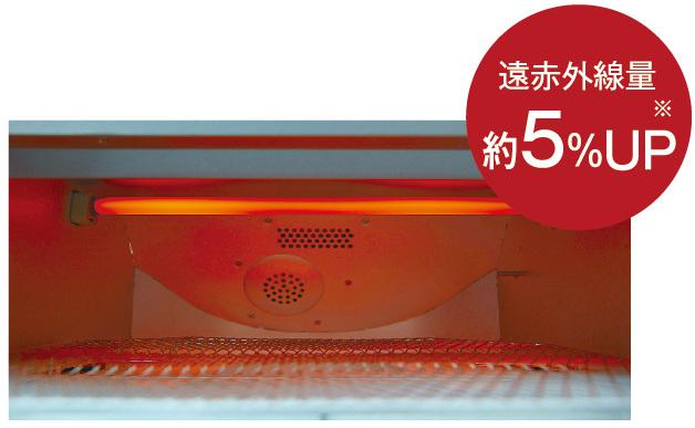 「黒遠赤ヒーター」を採用し、遠赤外線量が約5%アップ