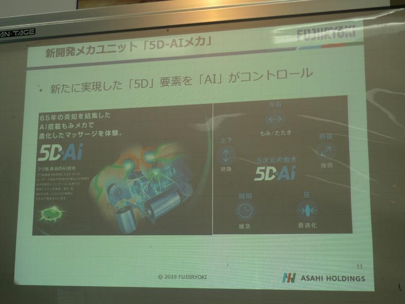 「5D-AI メカ」と「AIダブルセンシング」が特徴