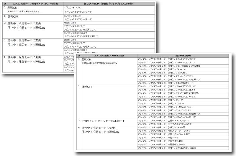 スマートスピーカーで操作可能な操作の一覧(一部)
