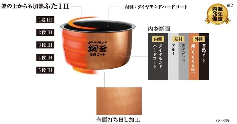 ダイヤモンド銅釜 蓄熱コートを採用