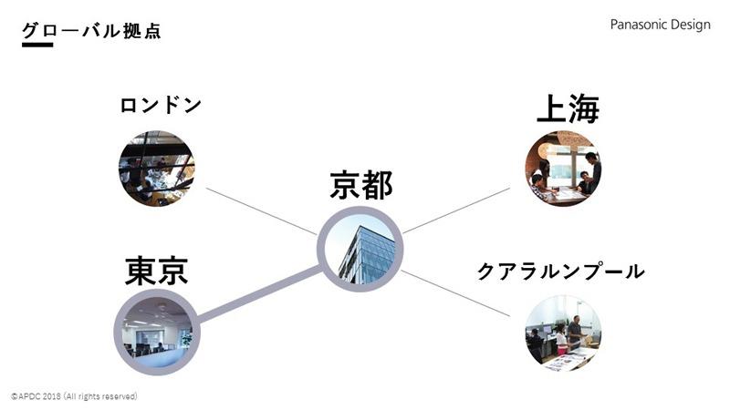 京都と東京にデザインの主要拠点を設置