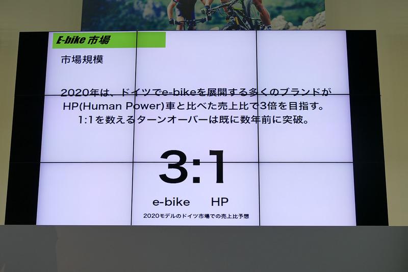 メリダは、e-bikeの売上で、人力車比の3倍を目指すという