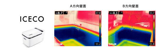 ICECOを撮影したサーモグラフィ画像。壁面全体が青く、隅々まで冷えていることがわかる