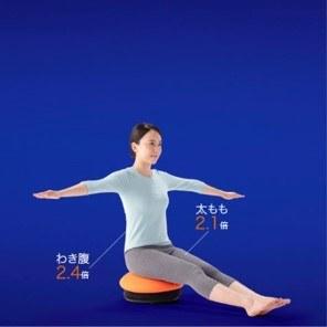 床に置いた姿勢での運動ができる