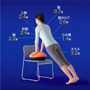 体力にあわせてトレーニング可能