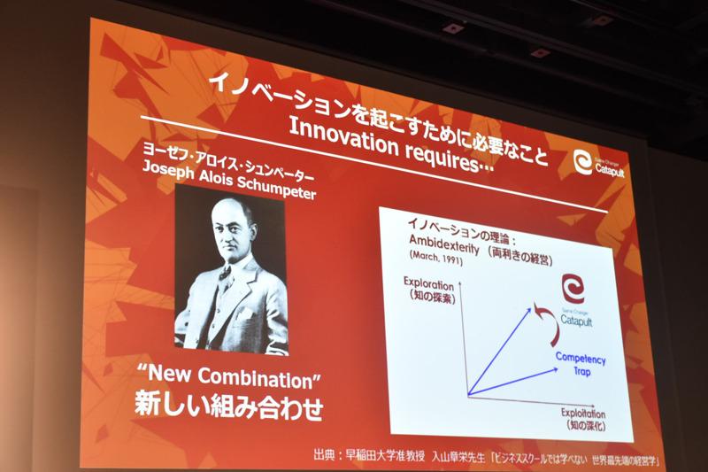 イノベーションを起こすためには「新結合」、つまり新しい組み合わせが重要だと深田氏は語る