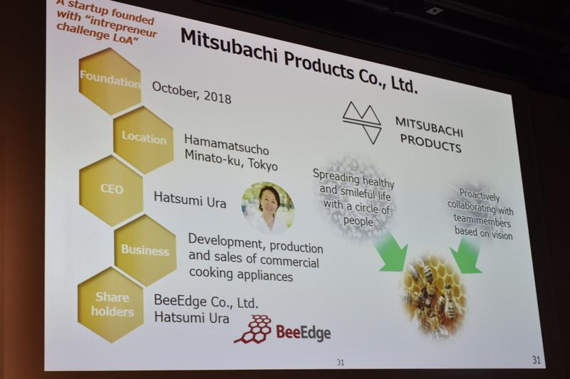 Bee Edgeの出資によって誕生した第1弾であるミツバチプロダクツは、ホットチョコレートマシンによる事業を行なう