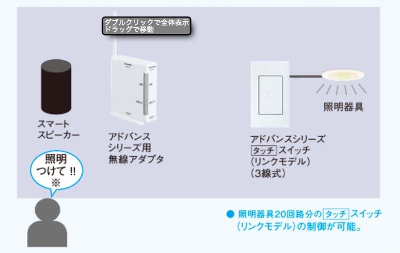 スマートスピーカーを連携させれば、音声で照明をコントロールできる