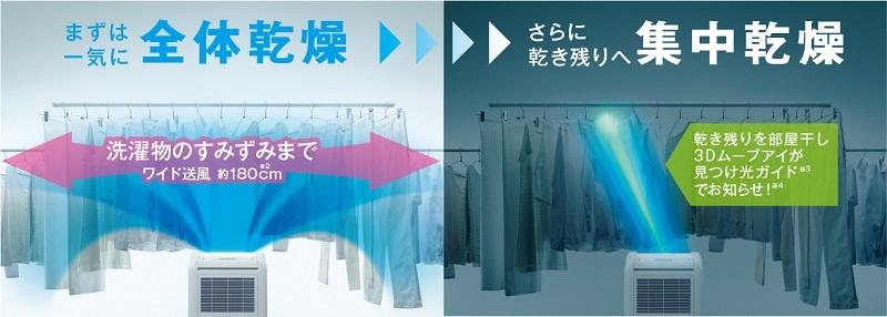 温湿度センサーに加え、赤外線センサー「部屋干し3Dムーブアイ」を搭載。濡れた洗濯物を見分けて送風する