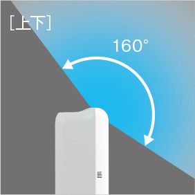 ルーバーは上下左右に幅広く動き、上下160度、左右100度に送風可能