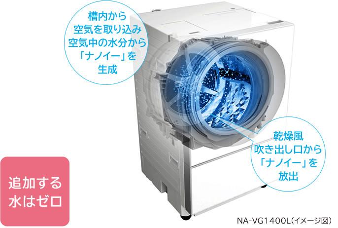 洗濯終了後の「ナノイー」槽クリーンは、電源を切らずに衣類を取り出してドアを閉めれば、自動で運転を開始。黒カビ発生を抑える