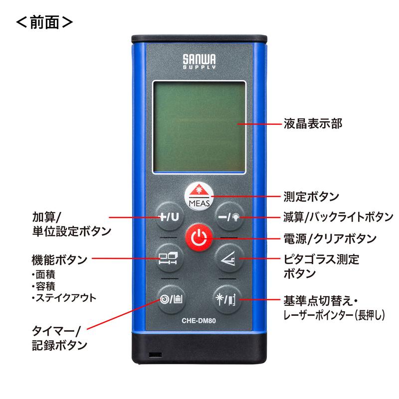本体ボタンでモードを切り替えて、距離、面積、体積、辺を計測可能