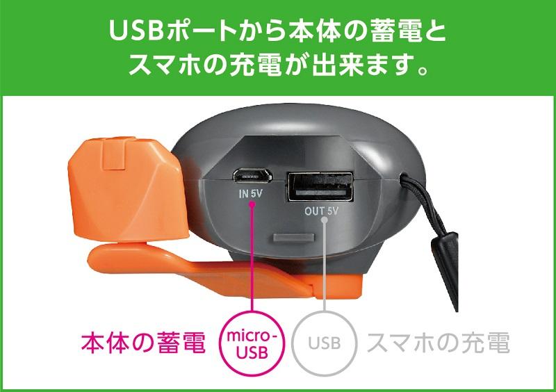 microUSBケーブルによる本体の蓄電、USB Type-Aポートからスマホへの充電を行なえる