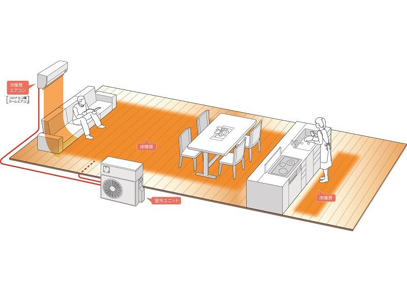 エアコン付ヒートポンプ床暖房「コロナエコ暖クールエアコン」