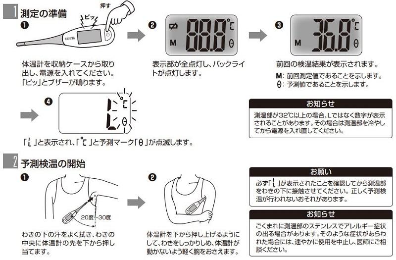 「L」と表示され、右端の「℃」と予測マークが点滅してから検温する