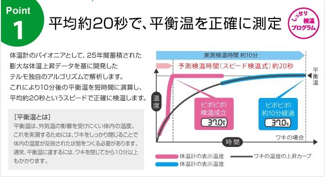 水銀体温計や実測式の体温計は10分以上、予測式なら電子音がなるまでじっとして検温する