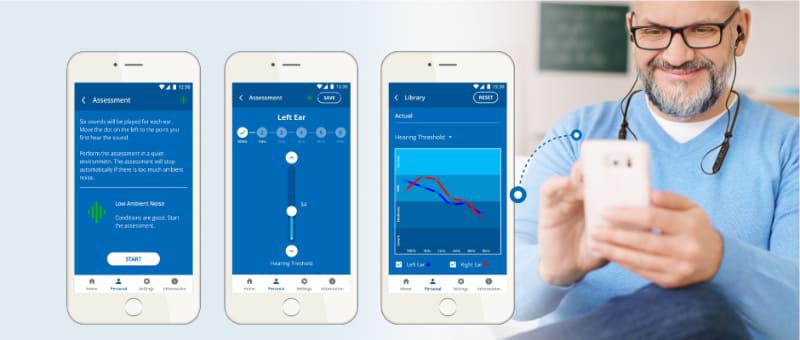 周波数ごとに計測する「聴力アシスト設定」のイメージ