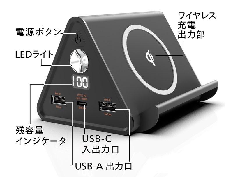 ワイヤレス充電に対応するほかUSB-CやUSB-Aポートを備えている