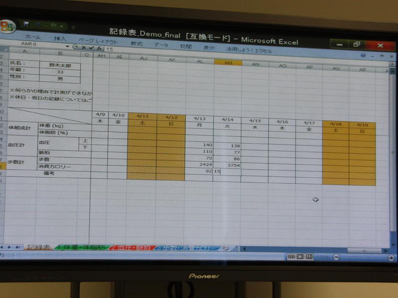 これまではエクセルなどで各機器での測定データをまとめる必要があったが……