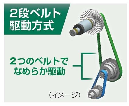 業界初の2段ベルト駆動方式により低騒音を実現