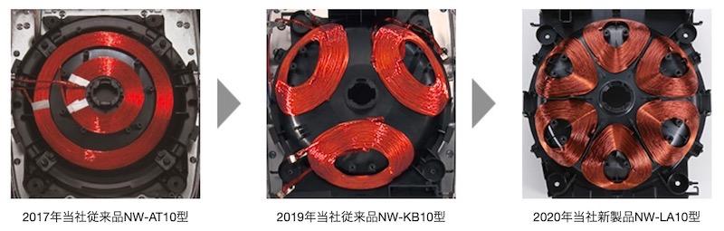 従来1つのヒーターで釜を全体的に加熱していた。2019年発売の「炎舞炊き NW-KB型」では底IHヒーターを3つ配置し、部分的に集中加熱する「ローテーションIH構造」を初搭載した