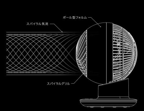 パネルにスパイラルグリルを採用。部屋の空気をパワフルに撹拌する