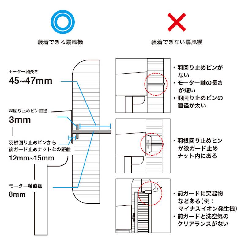 装着できる/できない扇風機の見分け方