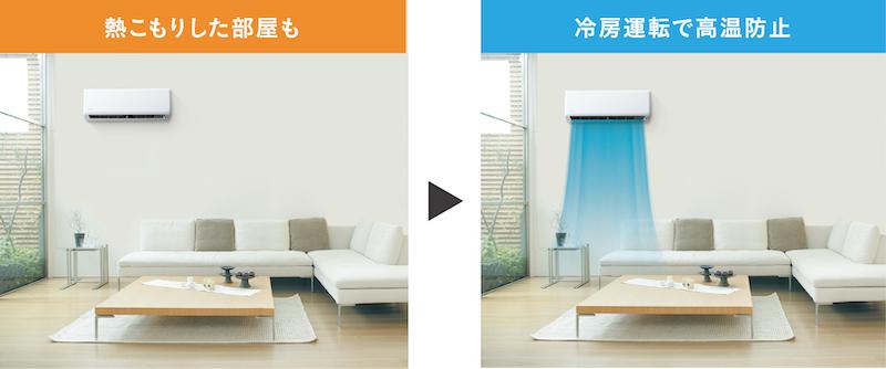 「高温多湿みはりくん」機能は、エアコン停止中に室内温度が28℃以上、または室内温度が23℃以上で湿度が高い時に、自動で冷房運転を始める