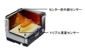 重量センサーと赤外線センサーによる「Wスキャン」機能搭載