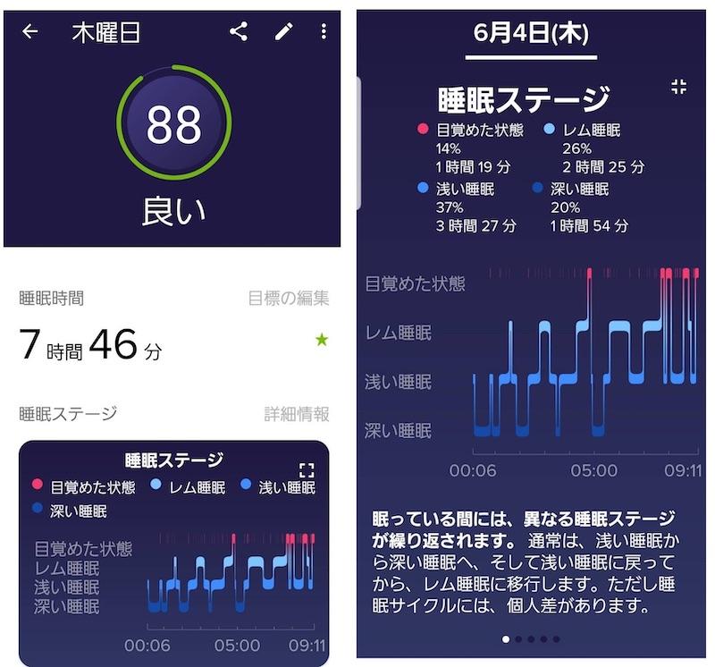 ある日の睡眠データ。睡眠スコア、睡眠時間、睡眠ステージ(目覚めた状態/レム睡眠/浅い睡眠/深い睡眠)の遷移がわかる(左)。睡眠ステージをタップすると、詳細データが表示される(右)。なお睡眠時間には「目覚めた状態」の時間は含まれていない