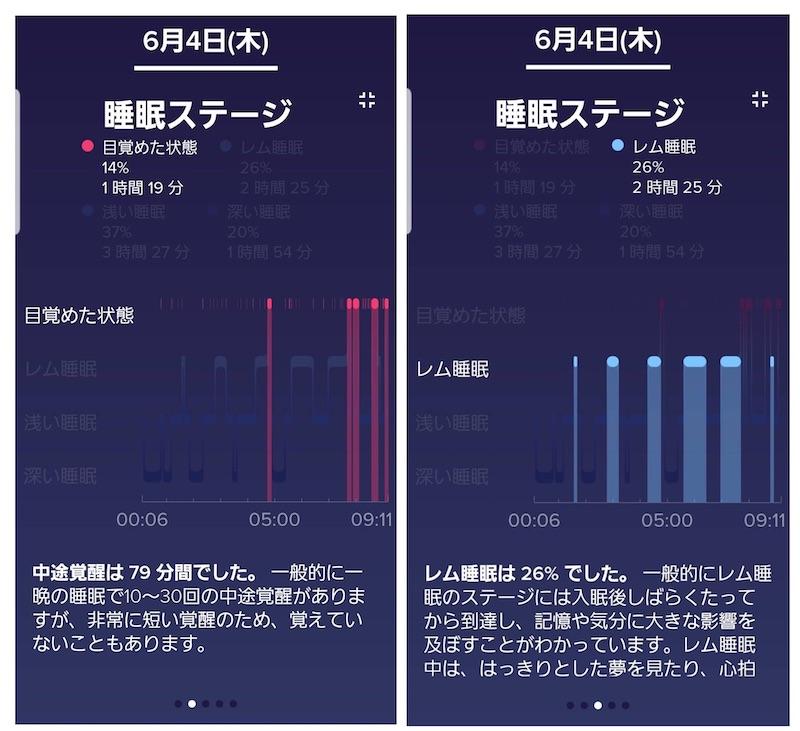 各睡眠ステージがどういう役割を果たしているか解説してくれる。目覚めた状態(左)とレム睡眠(右)