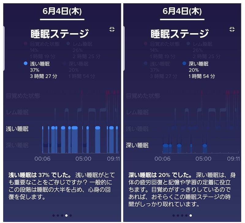 浅い睡眠(左)と深い睡眠(右)