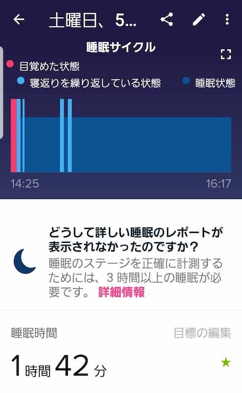 3時間未満の睡眠は簡略レポートのみだが、昼寝もしっかり記録される