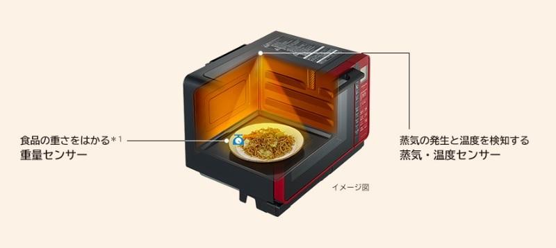 重量センサーを搭載し、分量おまかせで調理できる