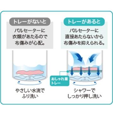 おしゃれ着トレーを使用することで、傷みを抑えながらしっかり押し洗いできる