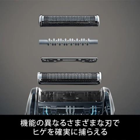 機能の異なる刃を複数搭載