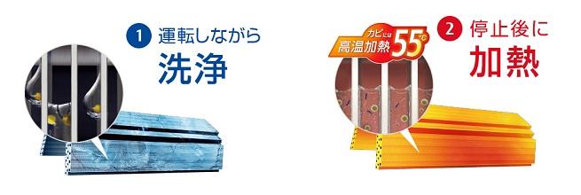富士通ゼネラルは熱交換器を加熱して除菌する