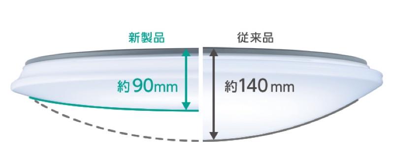 高さ約90mmと薄いため天井がすっきり