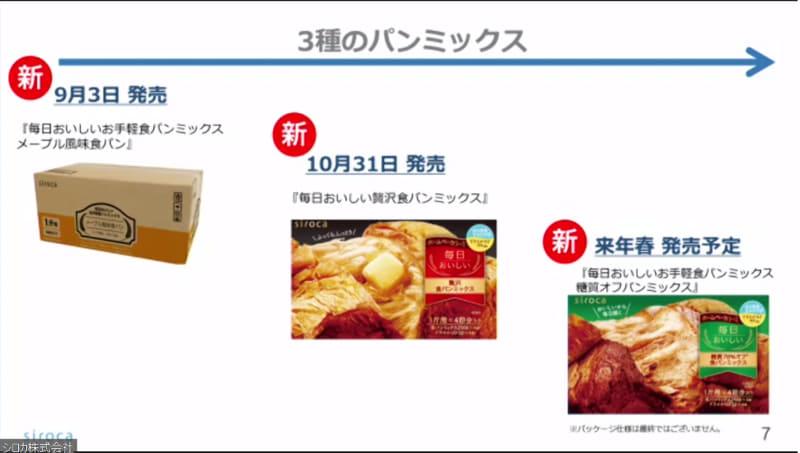 糖質オフパン用パンミックスは来春発売予定
