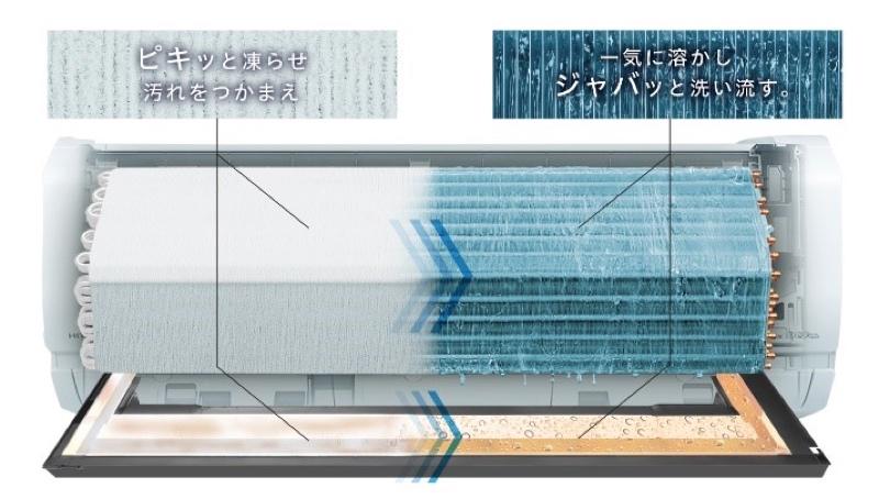 熱交換器の自動お掃除機能「凍結洗浄」