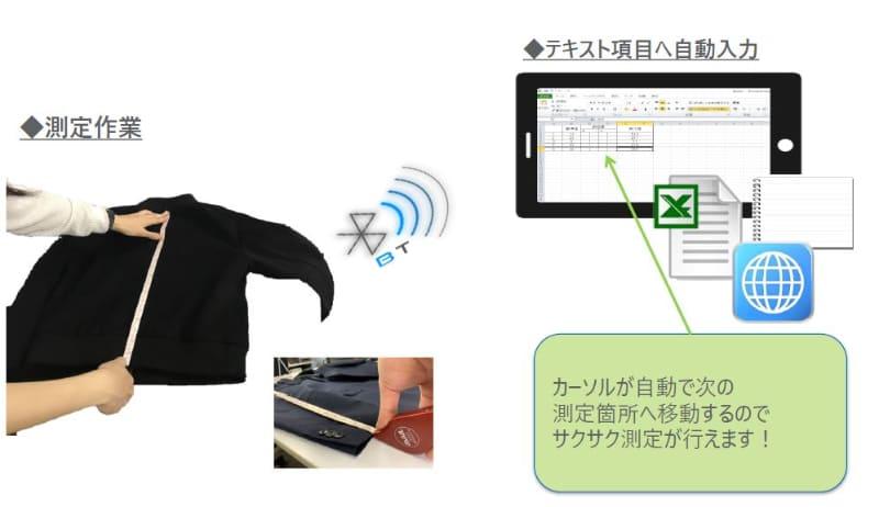 計測値をスマートフォンやパソコンなどへBluetooth転送する