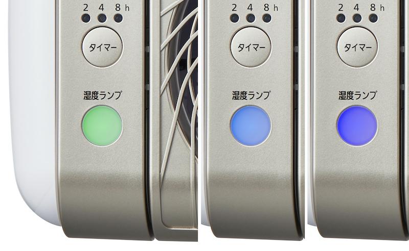 湿度ナビランプが青の場合は水分量が「非常に多い」、青緑の場合は「多い」。緑の場合は「少ない」