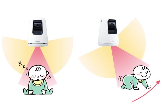 赤ちゃんの動いた方向へカメラが自動追尾する