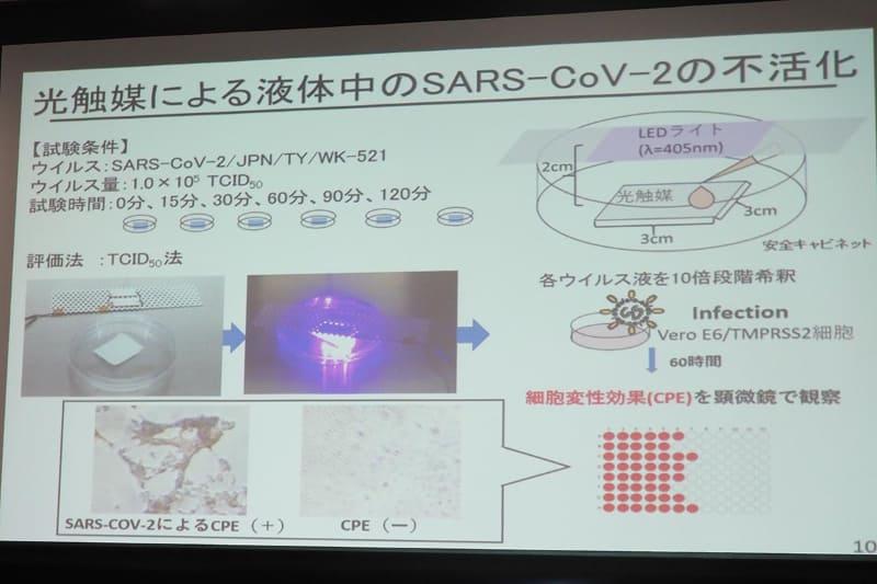 光触媒による液体中のSARS-CoV-2の不活性化