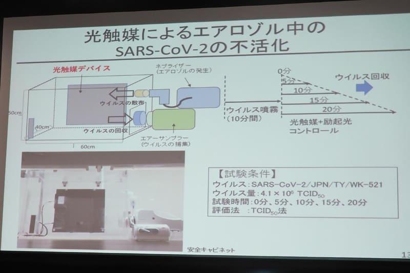 光触媒によるエアロゾル中のSARS-CoV-2の不活性化