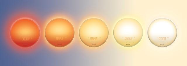 色温度の変化イメージ