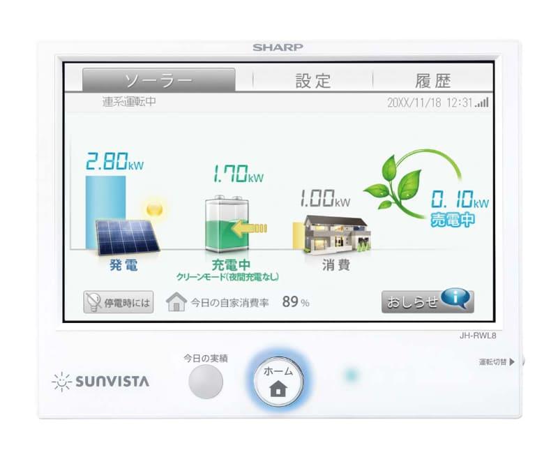 自家消費率の表示機能を新搭載。停電時の蓄電池残量の使用「めやす時間」も表示できるようになった