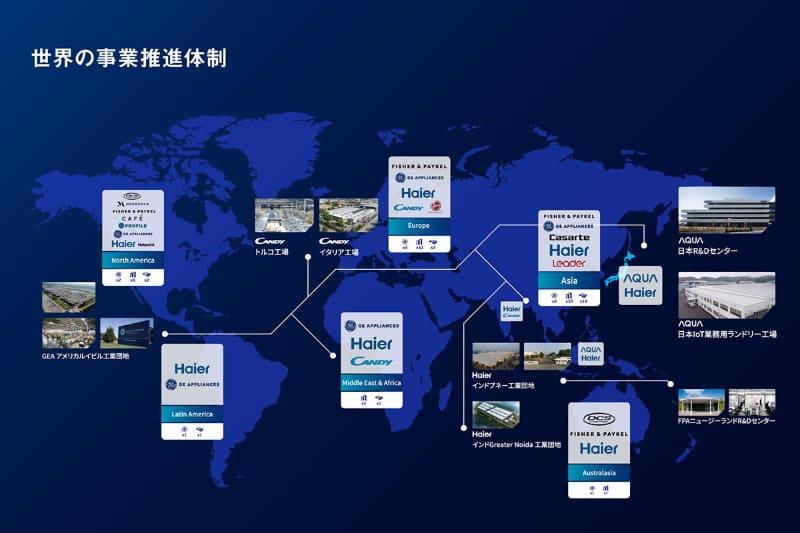 Haierグループの、世界の事業推進体制