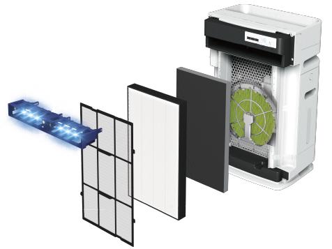 集塵効率の高いHEPAフィルター「TAFUフィルター」などを搭載する